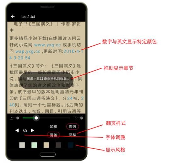 小说阅读器、轻量级 Txt 播放器 、文本播放组件、txt 文件加载控件、Android 阅读器源码