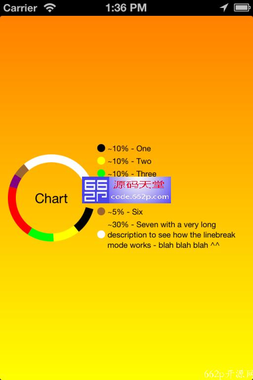 圆形图表视图  iOS源