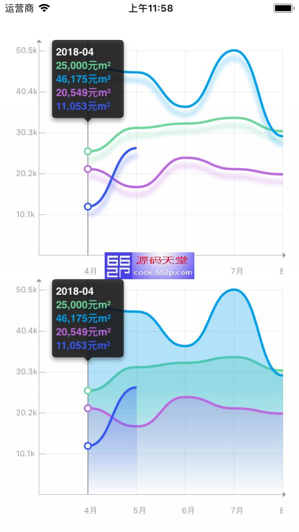 多种折线效果 iOS源码