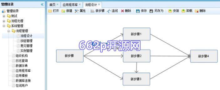 可视化流程引擎RoadF