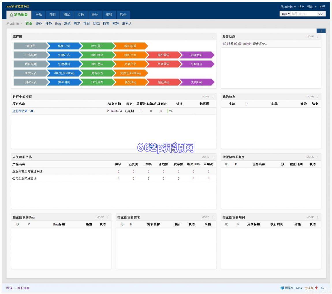 禅道项目管理软件  开源
