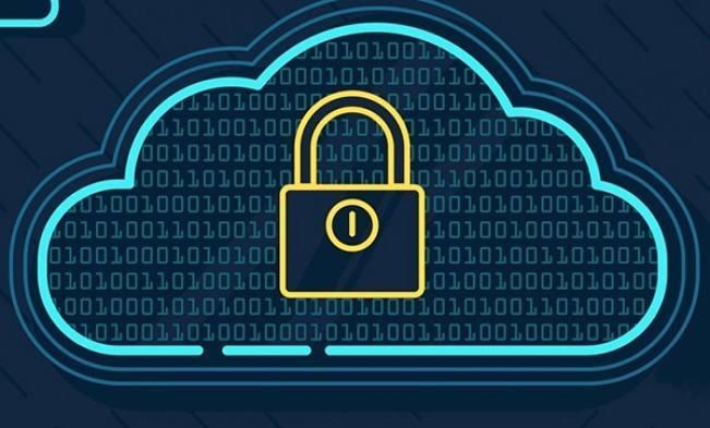 云计算时代,你应该熟知的10项安全技术