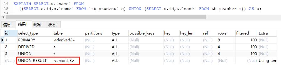 要精通SQL优化?首先要看懂explain关键字